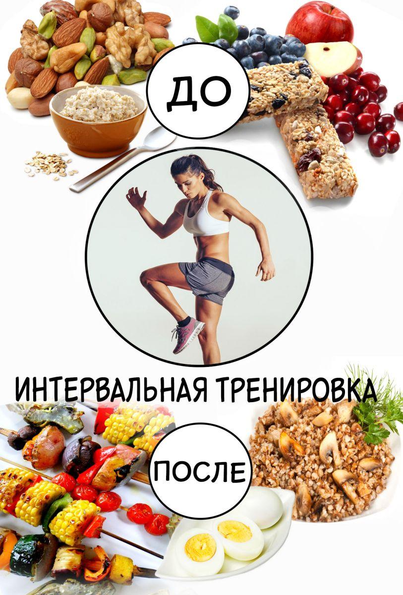 Меню После Тренировки Чтобы Похудеть. Правильное питание после тренировки для похудения